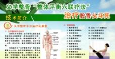 健康展板图片