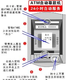 ATM失量图图片