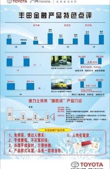 丰田金融产品图片