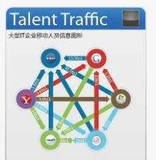 大型IT企业移动人员信息矢量图形图片