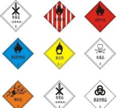 危险包装标记图片