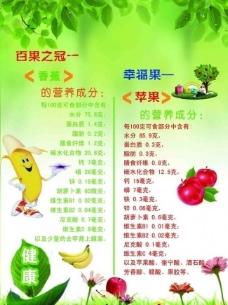 水果营养图片
