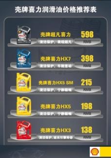 润滑油价格表图片