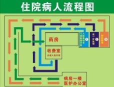 病房流程图图片